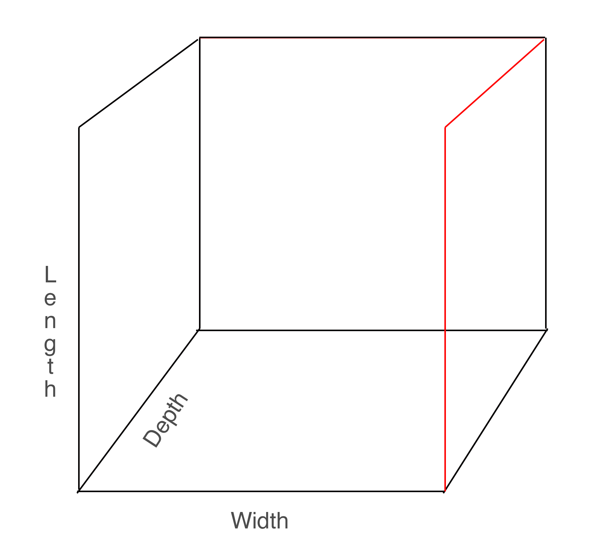 Length by Width Order Length Width And Depth